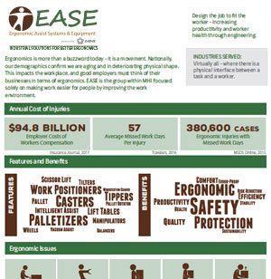 EASE Infographic