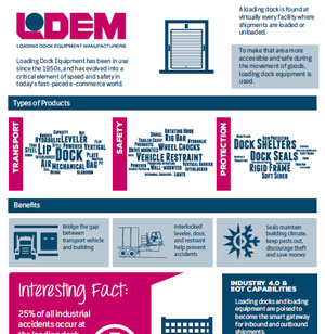 LODEM Infographic