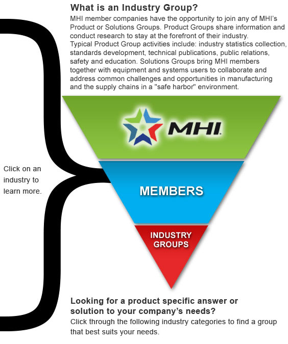 MHI member companies who are also members of these Industry Groups demonstrate their industry leadership in their particular product area as well as their commitment to excellence, safety and quality in the products and services they provide.