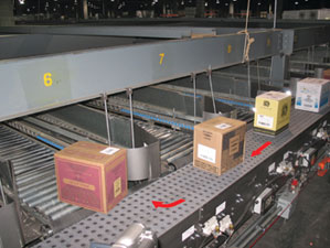 Integrated Material Handling Systems