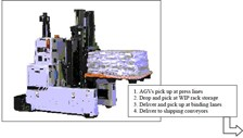 Commercial Printer Reduces Noise with Guided Vehicle Reach Trucks