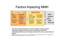 Factors Impacting MMH