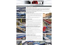 TGW Systems Conveyor Portfolio