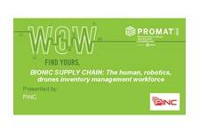 Bionic Supply Chain: The human, robotics, drones inventory management workforce.
